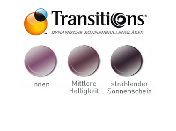 Transitions® Signature™ VII